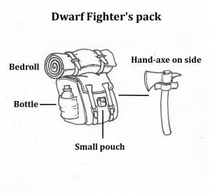 dwarffighterpack